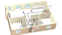 Oversigt over et indeklima anlæg. Ventilation i et etplans hus.