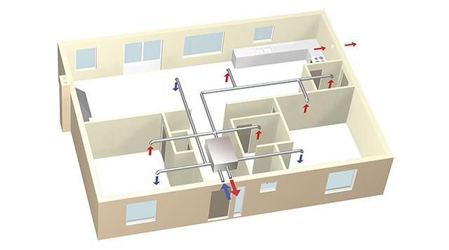 Eksempel på kanalføring i dit hus